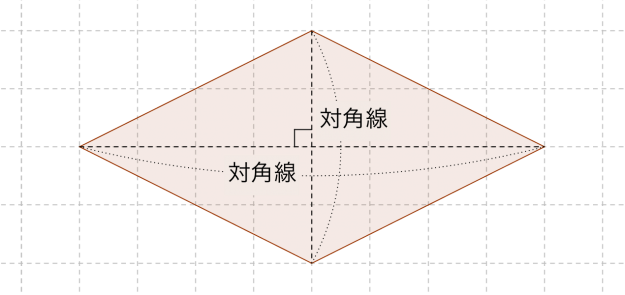area-rhombus-01