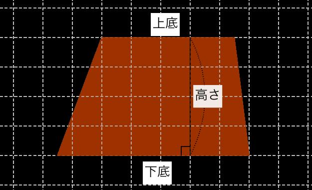 area-trapezoid-01
