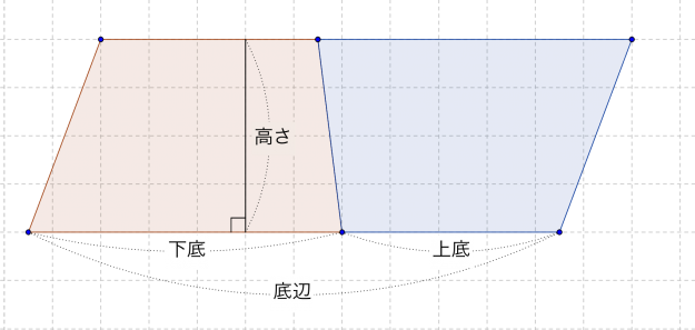 area-trapezoid-06