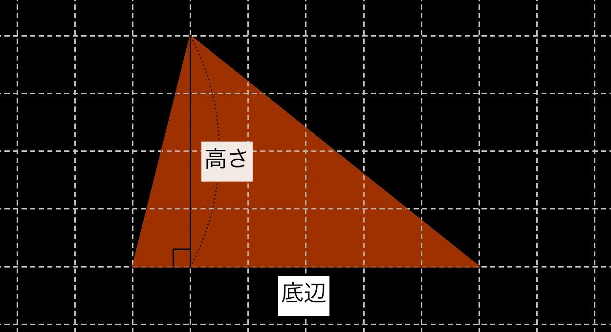 三角形の面積の公式 - 算数の公...