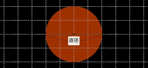 circumference-circle-01